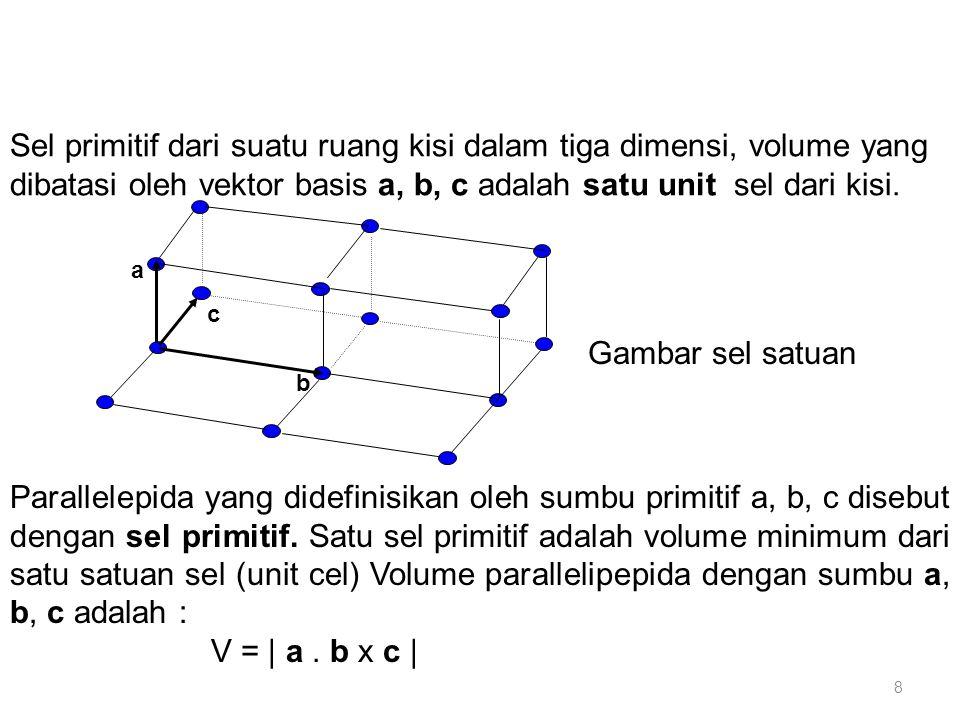 Sistem Kristal Kisi kristal dapat dipetakan kembali pada dirinya sendiri dengan suatu operasi simetri : 1.translasi, 2.refleksi pada suatu bidang, 3.rotasi sekitar suatu sumbu (1, 2, 3, 4 atau 6 kali : rotasi 2 , 2  /2, 2/3 , 2/4  dam 2/6  ), 4.Glide (refleksi + translasi, screw (rotasi + translasi)) Terdapat 5 tipe dasar kisi bravais Terdapat 14 kisi bravais, yang mana dapat dibagi menjadi 7 sistem kristal yang dikarakterisasi oleh bentuk dan simetri unit selnya 9