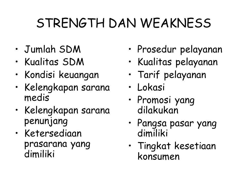 MATRIX IFAS Pilih 5 faktor dominan untuk strength dan weakness Analisis data menggunakan matriks IFAS (Internal Factor Strategic)