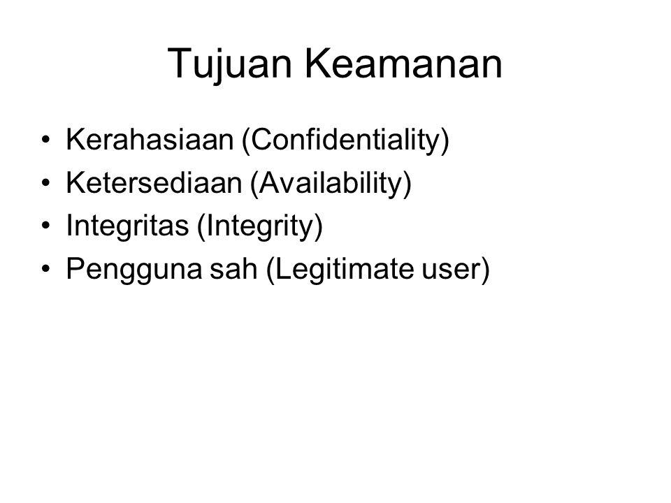 Tujuan Keamanan Kerahasiaan (Confidentiality) Ketersediaan (Availability) Integritas (Integrity) Pengguna sah (Legitimate user)