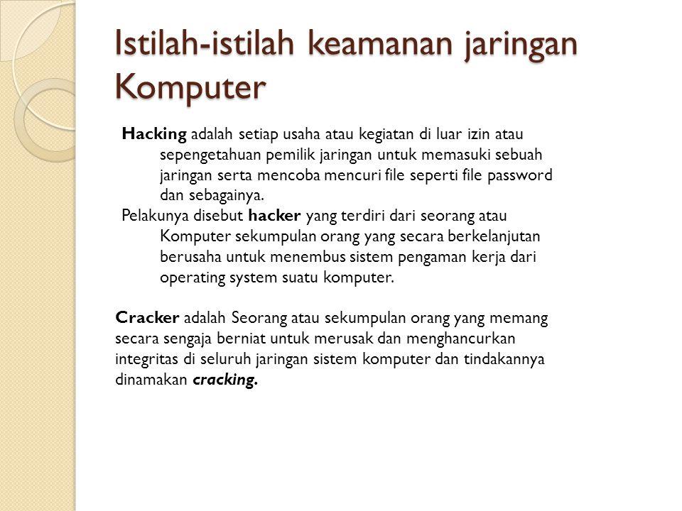 Istilah-istilah keamanan jaringan Komputer Hacking adalah setiap usaha atau kegiatan di luar izin atau sepengetahuan pemilik jaringan untuk memasuki s