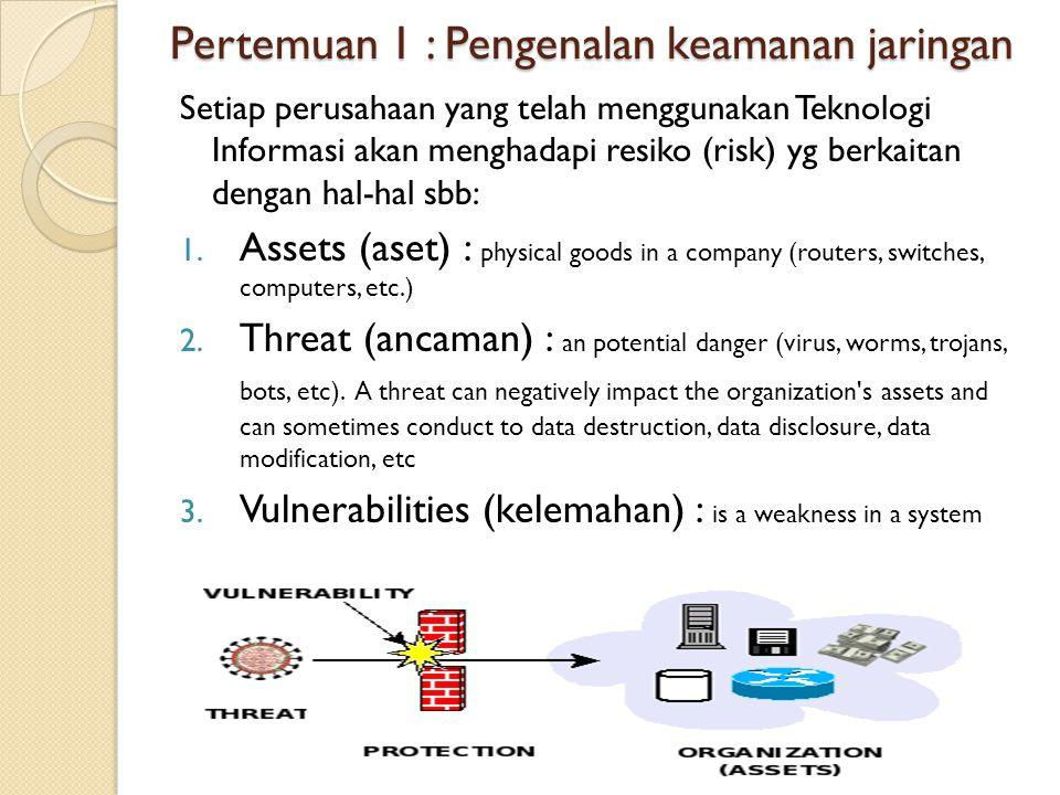 Pertemuan 1 : Pengenalan keamanan jaringan Setiap perusahaan yang telah menggunakan Teknologi Informasi akan menghadapi resiko (risk) yg berkaitan den