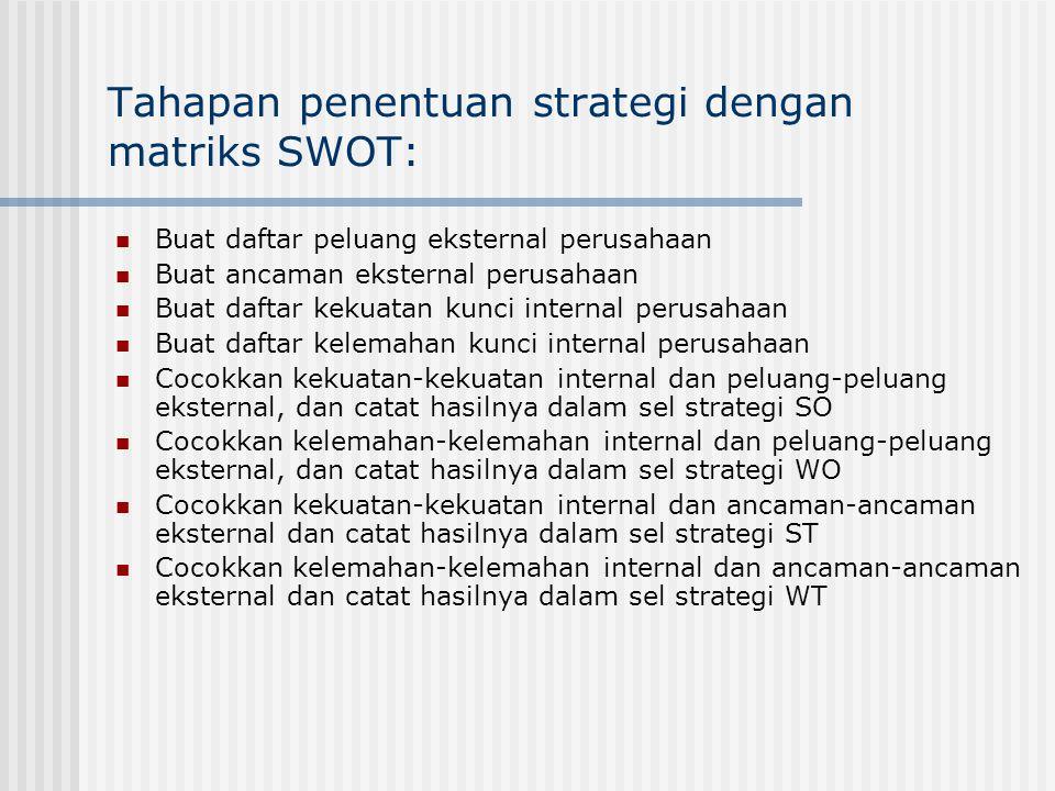 MATRIKS SWOT (Strengths-Weakness-Opportunities-Threats) Strategi SO (Strength-Opportunities)  menggunakan kekuatan internal perusahaan untuk meraih peluang-peluang yang ada di luar perusahaan.