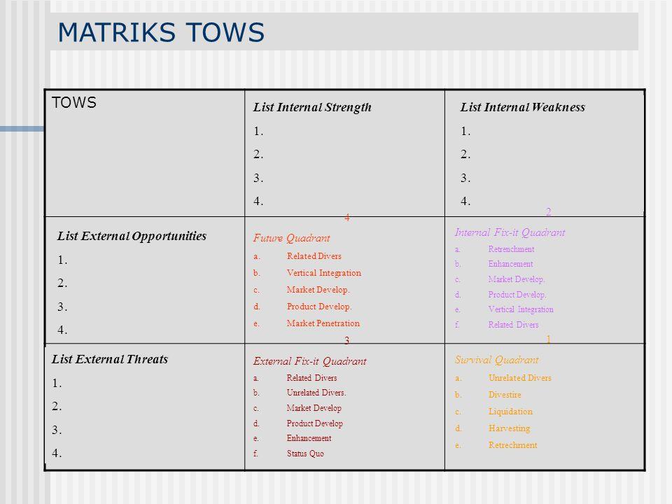 MATRIKS TOWS Matriks TOWS dapat digunakan untuk mendapatkan strategi alternatif dengan menggabungkan faktor-faktor internal dan eksternal secara bersa
