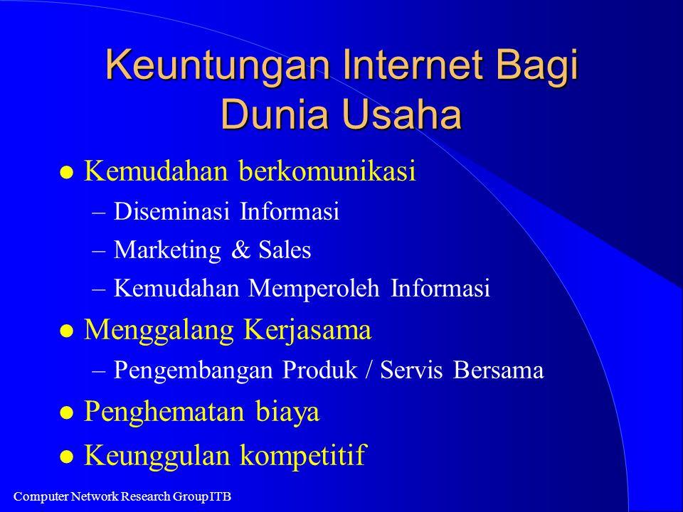 Computer Network Research Group ITB Keuntungan Internet Bagi Dunia Usaha l Kemudahan berkomunikasi –Diseminasi Informasi –Marketing & Sales –Kemudahan