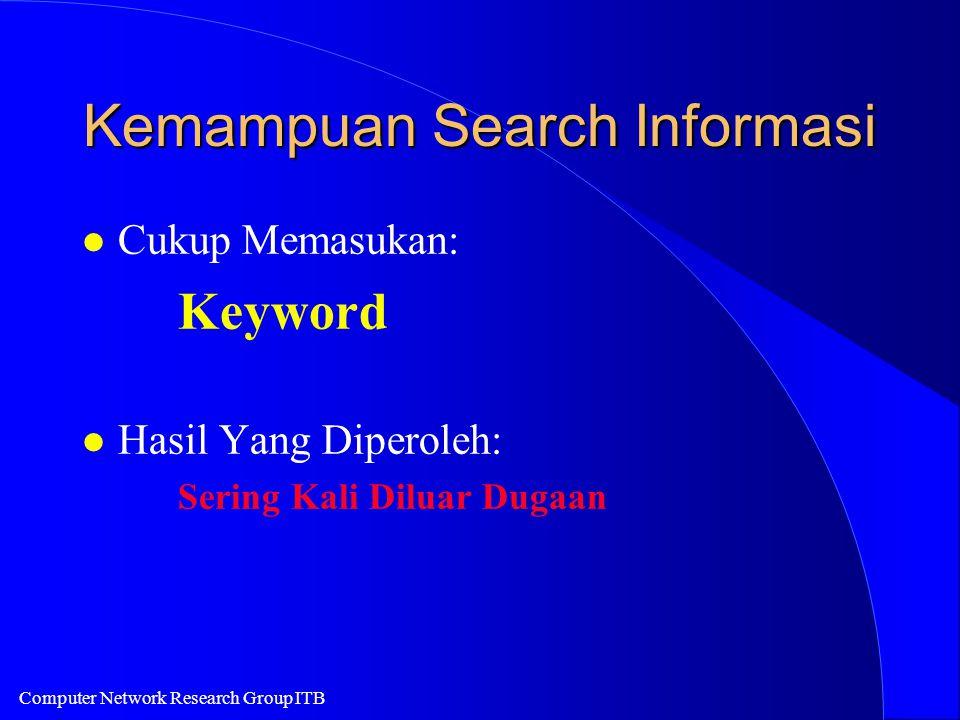 Computer Network Research Group ITB Kemampuan Search Informasi l Cukup Memasukan: Keyword l Hasil Yang Diperoleh: Sering Kali Diluar Dugaan