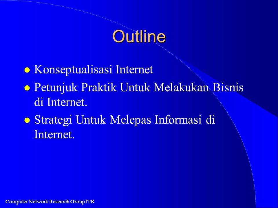 Computer Network Research Group ITB Outline l Konseptualisasi Internet l Petunjuk Praktik Untuk Melakukan Bisnis di Internet.
