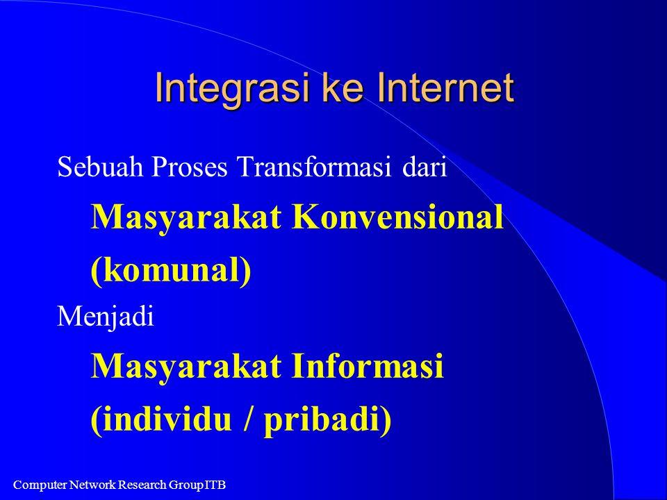 Computer Network Research Group ITB Integrasi ke Internet Sebuah Proses Transformasi dari Masyarakat Konvensional (komunal) Menjadi Masyarakat Informasi (individu / pribadi)