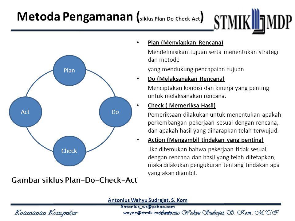 Keamanan Komputer Antonius Wahyu Sudrajat, S. Kom., M.T.I Metoda Pengamanan ( siklus Plan-Do-Check-Act ) Plan (Menyiapkan Rencana) Mendefinisikan tuju