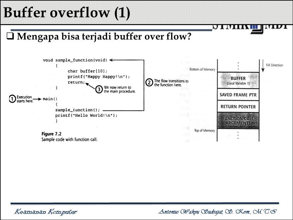 Keamanan Komputer Antonius Wahyu Sudrajat, S. Kom., M.T.I Buffer overflow (1)  Mengapa bisa terjadi buffer over flow?