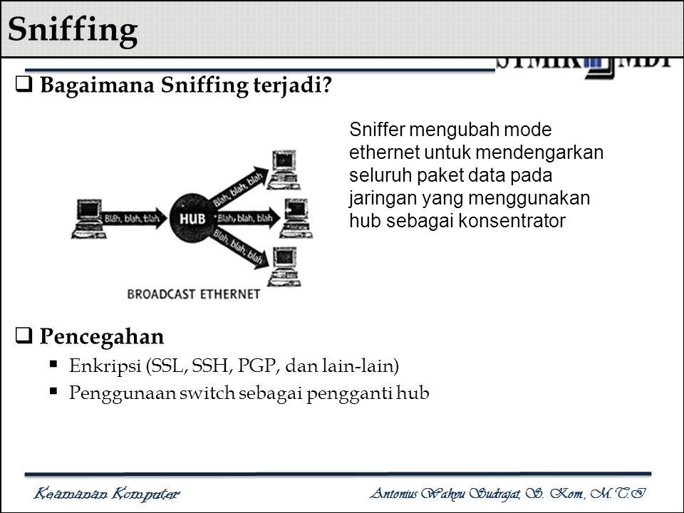 Keamanan Komputer Antonius Wahyu Sudrajat, S. Kom., M.T.I Sniffing  Bagaimana Sniffing terjadi?  Pencegahan  Enkripsi (SSL, SSH, PGP, dan lain-lain