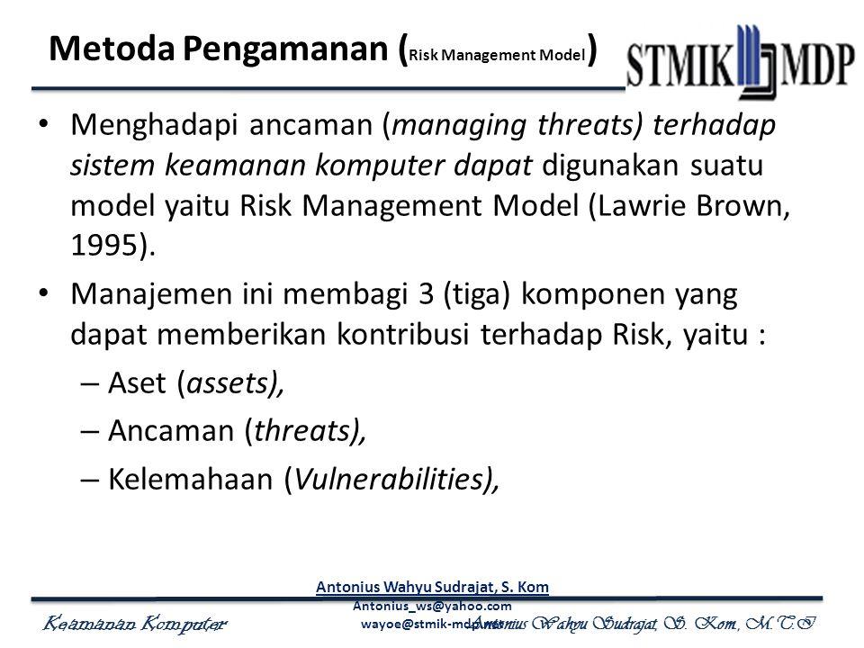 Keamanan Komputer Antonius Wahyu Sudrajat, S. Kom., M.T.I Metoda Pengamanan ( Risk Management Model ) Menghadapi ancaman (managing threats) terhadap s