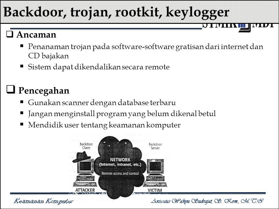 Keamanan Komputer Antonius Wahyu Sudrajat, S. Kom., M.T.I Backdoor, trojan, rootkit, keylogger  Ancaman  Penanaman trojan pada software-software gra