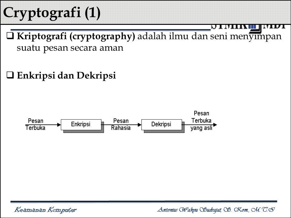 Keamanan Komputer Antonius Wahyu Sudrajat, S. Kom., M.T.I Cryptografi (1)  Kriptografi (cryptography) adalah ilmu dan seni menyimpan suatu pesan seca