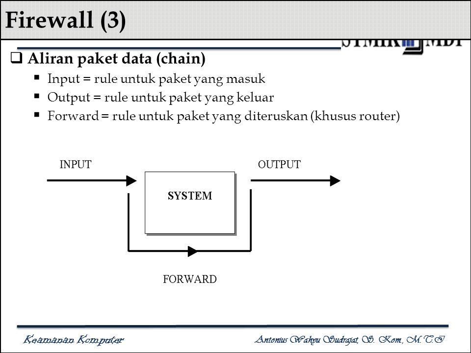 Keamanan Komputer Antonius Wahyu Sudrajat, S. Kom., M.T.I Firewall (3)  Aliran paket data (chain)  Input = rule untuk paket yang masuk  Output = ru