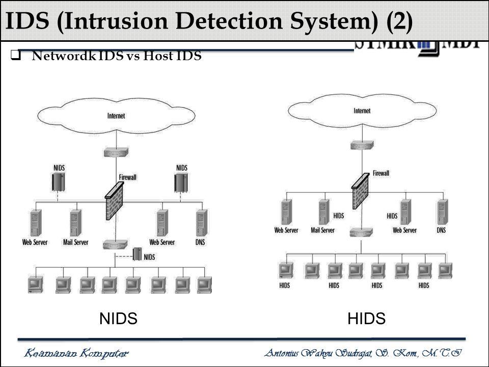Keamanan Komputer Antonius Wahyu Sudrajat, S. Kom., M.T.I IDS (Intrusion Detection System) (2)  Networdk IDS vs Host IDS NIDSHIDS