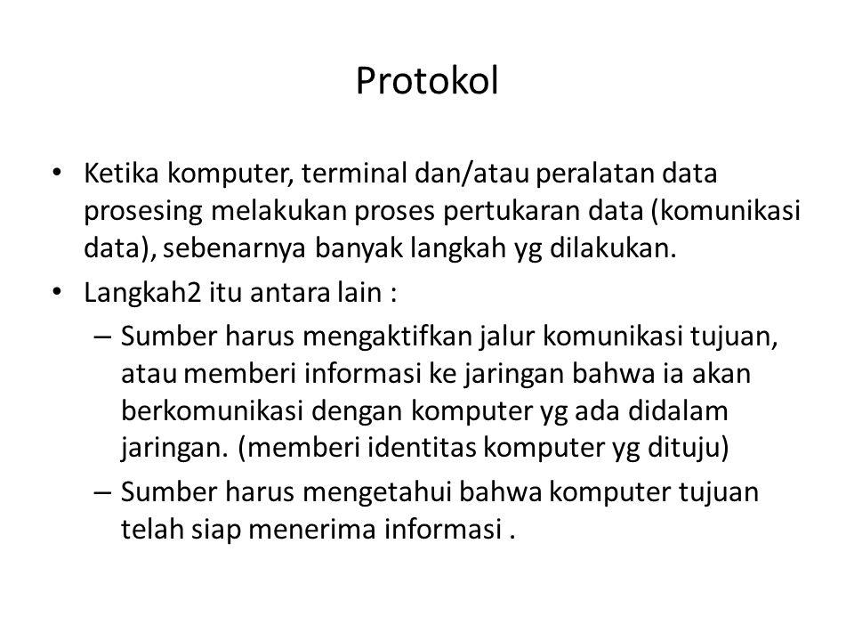 Protokol Ketika komputer, terminal dan/atau peralatan data prosesing melakukan proses pertukaran data (komunikasi data), sebenarnya banyak langkah yg