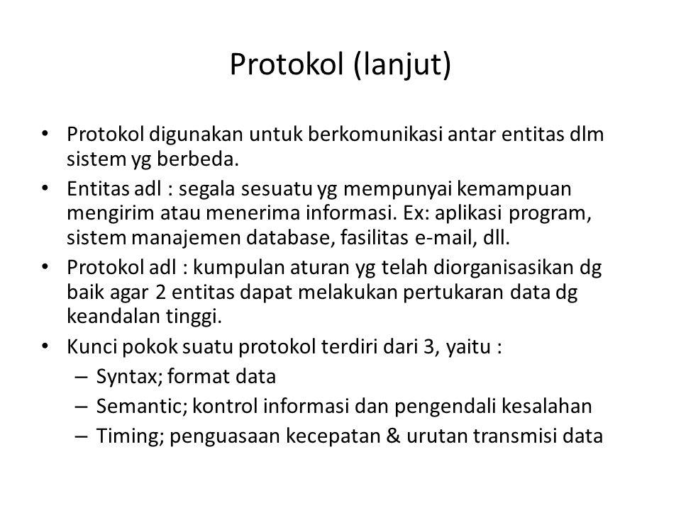 Protokol (lanjut) Protokol digunakan untuk berkomunikasi antar entitas dlm sistem yg berbeda. Entitas adl : segala sesuatu yg mempunyai kemampuan meng