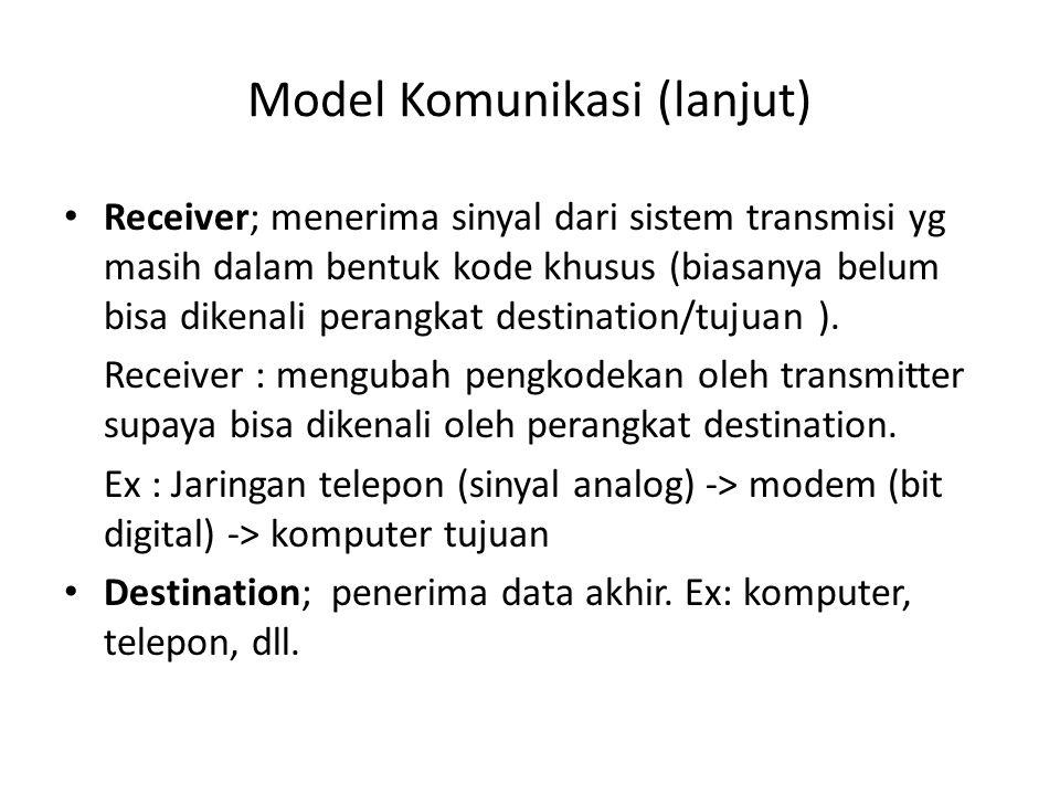 Model Komunikasi (lanjut) Receiver; menerima sinyal dari sistem transmisi yg masih dalam bentuk kode khusus (biasanya belum bisa dikenali perangkat de