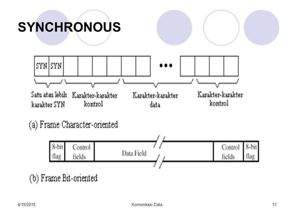 4/19/2015Komunikasi Data11 SYNCHRONOUS