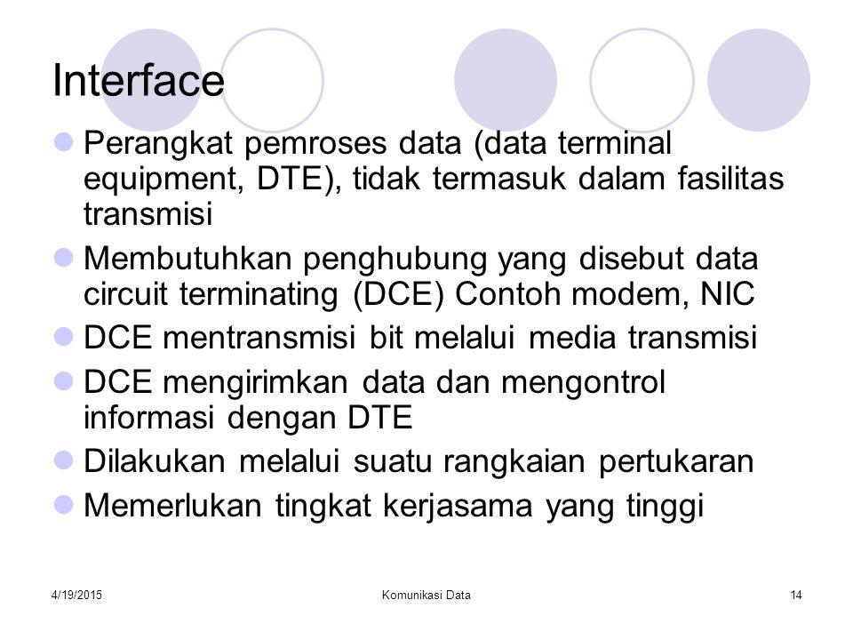 4/19/2015Komunikasi Data14 Interface Perangkat pemroses data (data terminal equipment, DTE), tidak termasuk dalam fasilitas transmisi Membutuhkan peng