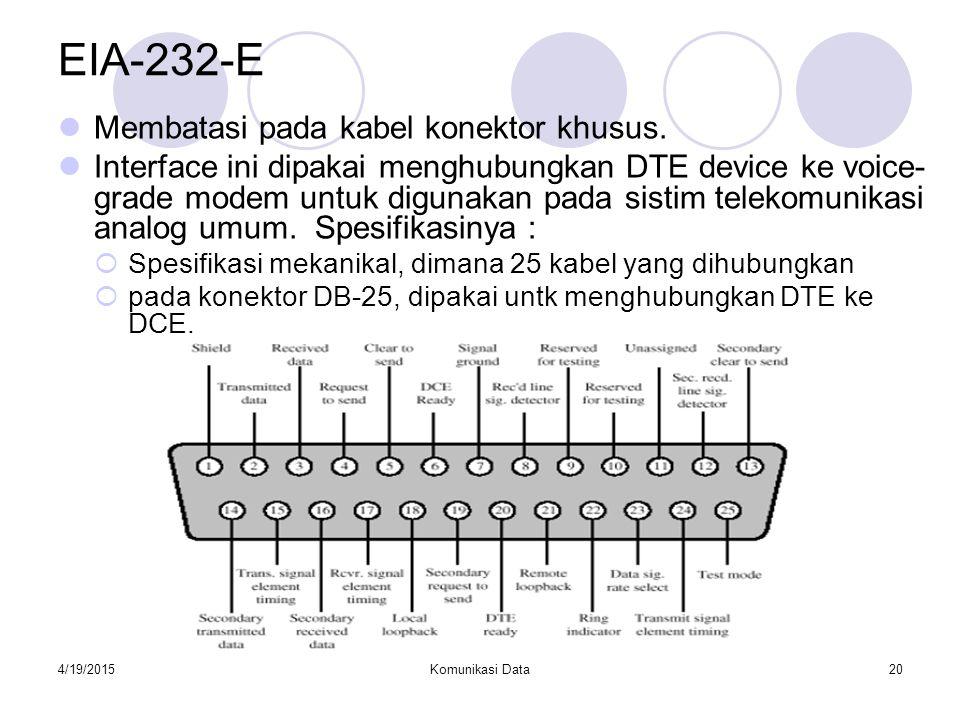4/19/2015Komunikasi Data20 EIA-232-E Membatasi pada kabel konektor khusus. Interface ini dipakai menghubungkan DTE device ke voice- grade modem untuk