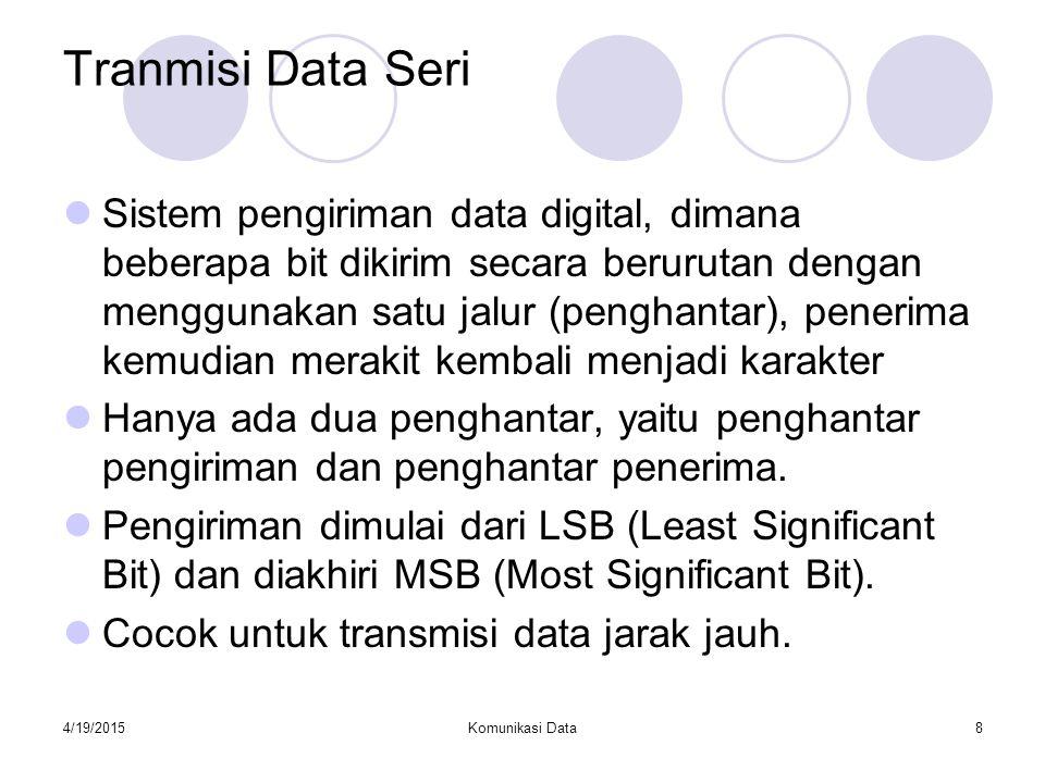 4/19/2015Komunikasi Data8 Tranmisi Data Seri Sistem pengiriman data digital, dimana beberapa bit dikirim secara berurutan dengan menggunakan satu jalu