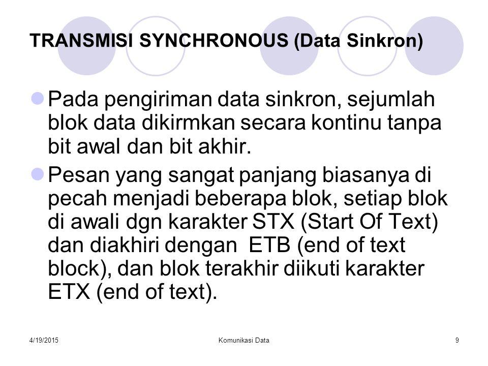 4/19/2015Komunikasi Data9 TRANSMISI SYNCHRONOUS (Data Sinkron) Pada pengiriman data sinkron, sejumlah blok data dikirmkan secara kontinu tanpa bit awa