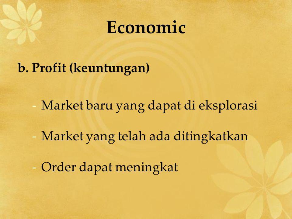 Economic b.