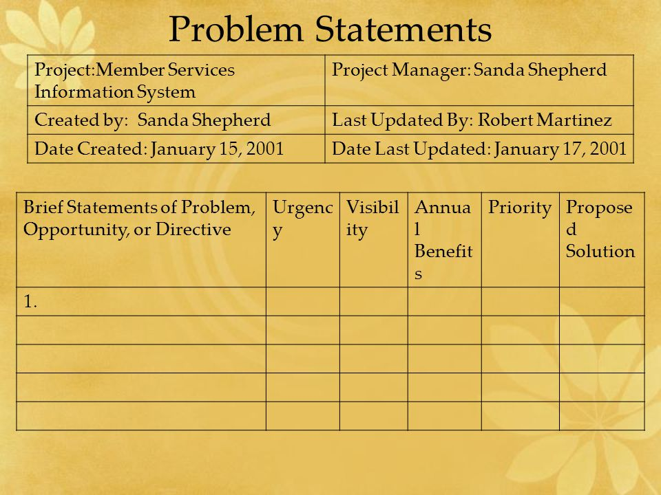 Problem Statements Project:Member Services Information System Project Manager: Sanda Shepherd Created by: Sanda ShepherdLast Updated By: Robert Martinez Date Created: January 15, 2001Date Last Updated: January 17, 2001 Brief Statements of Problem, Opportunity, or Directive Urgenc y Visibil ity Annua l Benefit s PriorityPropose d Solution 1.