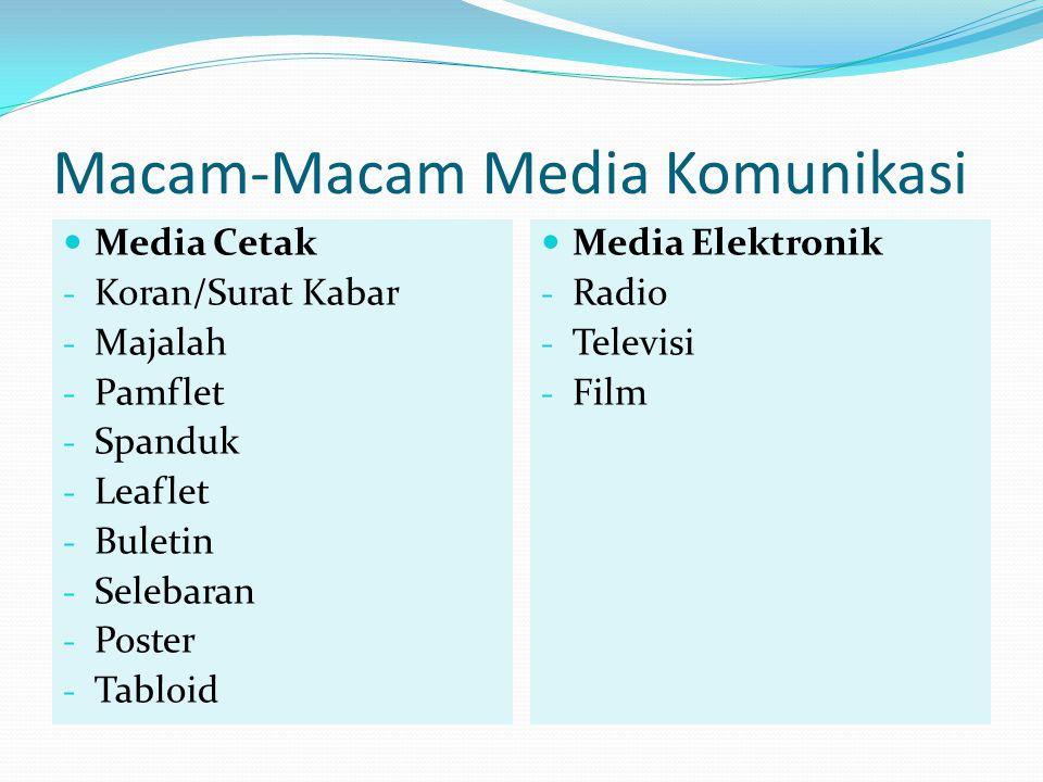 Macam-Macam Media Komunikasi Media Cetak - Koran/Surat Kabar - Majalah - Pamflet - Spanduk - Leaflet - Buletin - Selebaran - Poster - Tabloid Media El