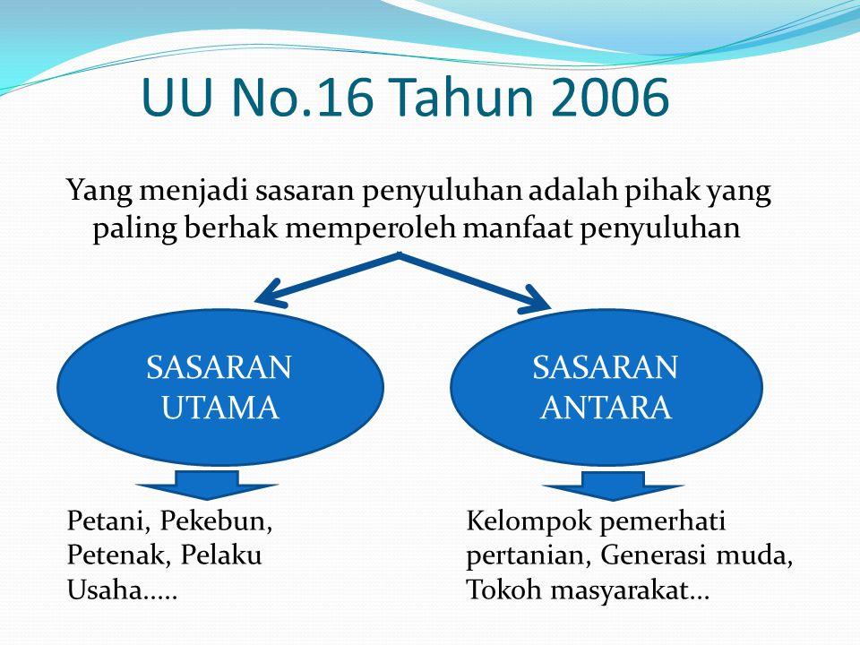 UU No.16 Tahun 2006 Yang menjadi sasaran penyuluhan adalah pihak yang paling berhak memperoleh manfaat penyuluhan SASARAN UTAMA SASARAN ANTARA Petani,