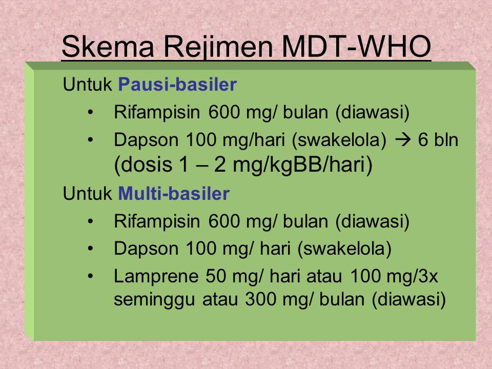 Skema Rejimen MDT-WHO Untuk Pausi-basiler Rifampisin 600 mg/ bulan (diawasi) Dapson 100 mg/hari (swakelola)  6 bln (dosis 1 – 2 mg/kgBB/hari) Untuk M