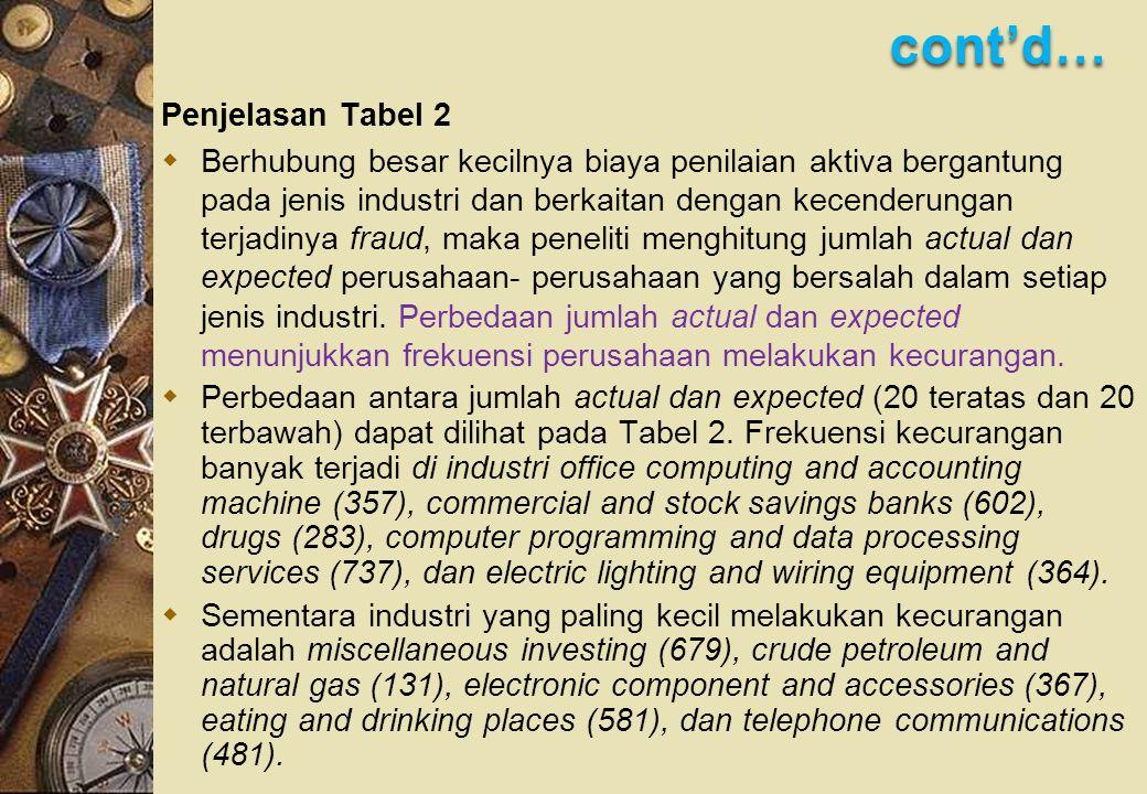 cont'd… Penjelasan Tabel 2  Berhubung besar kecilnya biaya penilaian aktiva bergantung pada jenis industri dan berkaitan dengan kecenderungan terjadinya fraud, maka peneliti menghitung jumlah actual dan expected perusahaan- perusahaan yang bersalah dalam setiap jenis industri.