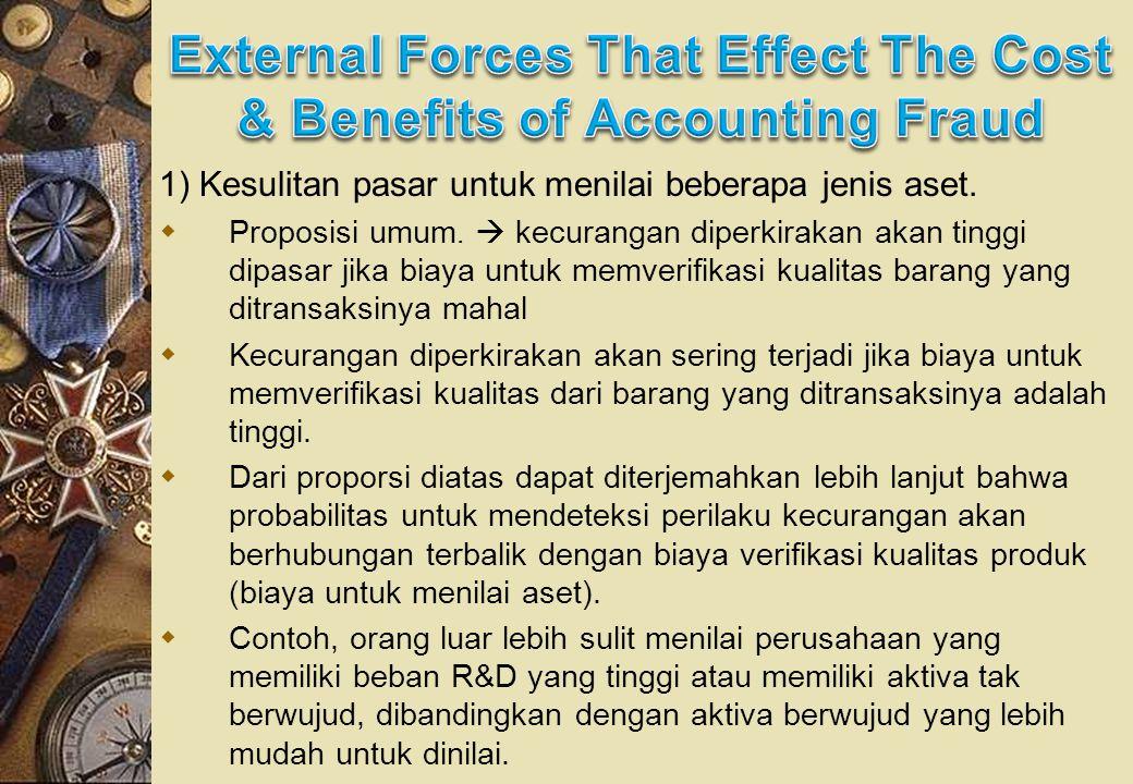 1) Kesulitan pasar untuk menilai beberapa jenis aset.