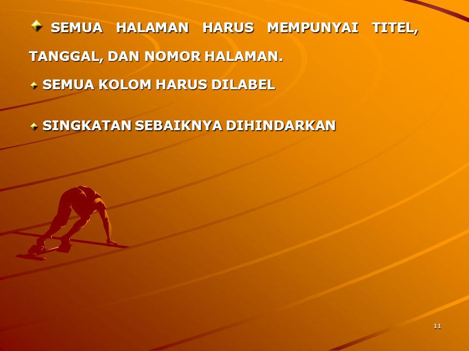 11 SEMUA HALAMAN HARUS MEMPUNYAI TITEL, TANGGAL, DAN NOMOR HALAMAN.