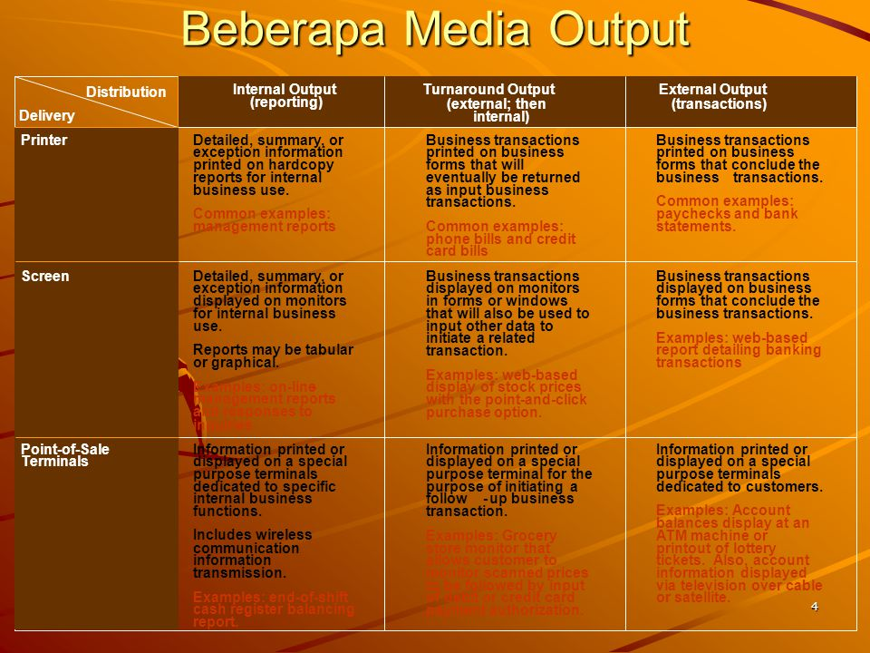 4 Beberapa Media Output Distribution Delivery Internal Output (reporting) Turnaround Output (external; then internal) External Output (transactions) v