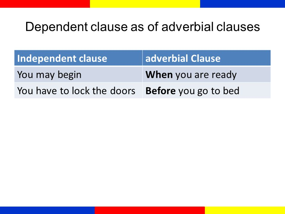 Examples of adverbial clause  You may begin when you are ready.