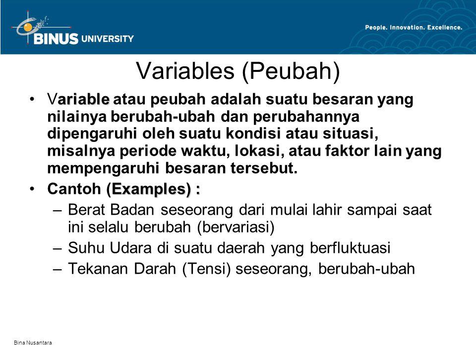 Bina Nusantara Variables (Peubah) ariableVariable atau peubah adalah suatu besaran yang nilainya berubah-ubah dan perubahannya dipengaruhi oleh suatu