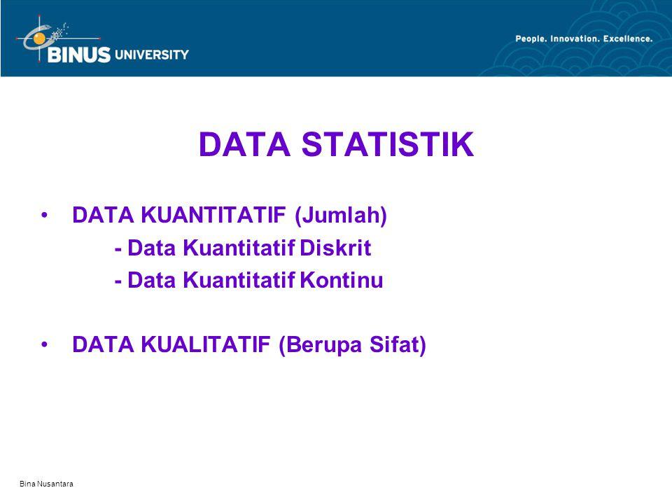 Bina Nusantara DATA STATISTIK DATA KUANTITATIF (Jumlah) - Data Kuantitatif Diskrit - Data Kuantitatif Kontinu DATA KUALITATIF (Berupa Sifat)