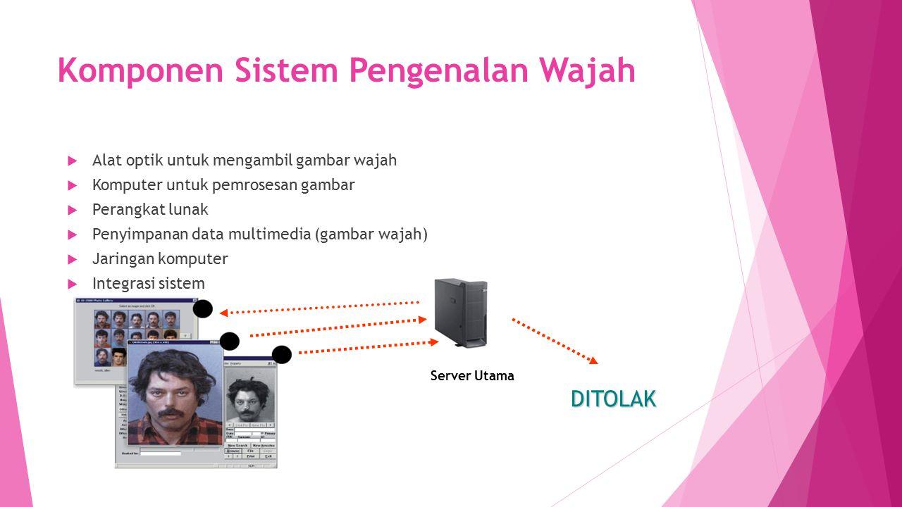 Komponen Sistem Pengenalan Wajah  Alat optik untuk mengambil gambar wajah  Komputer untuk pemrosesan gambar  Perangkat lunak  Penyimpanan data mul