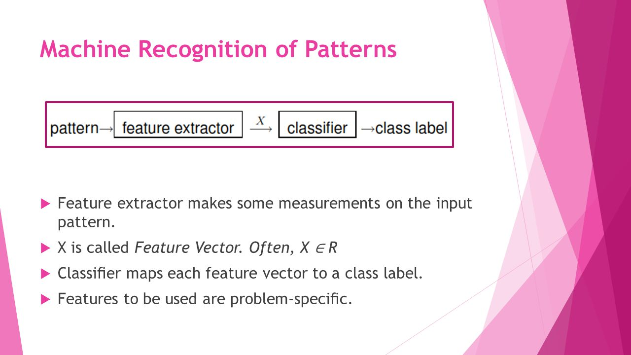 Machine Recognition of Patterns  Feature extractor makes some measurements on the input pattern.