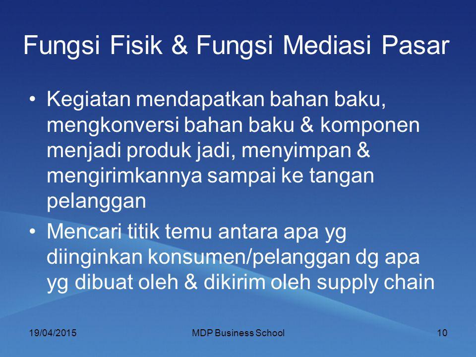Fungsi Fisik & Fungsi Mediasi Pasar Kegiatan mendapatkan bahan baku, mengkonversi bahan baku & komponen menjadi produk jadi, menyimpan & mengirimkanny
