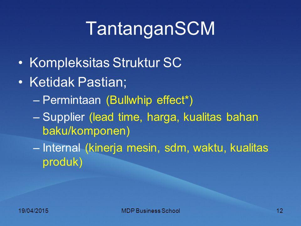 TantanganSCM Kompleksitas Struktur SC Ketidak Pastian; –Permintaan (Bullwhip effect*) –Supplier (lead time, harga, kualitas bahan baku/komponen) –Inte