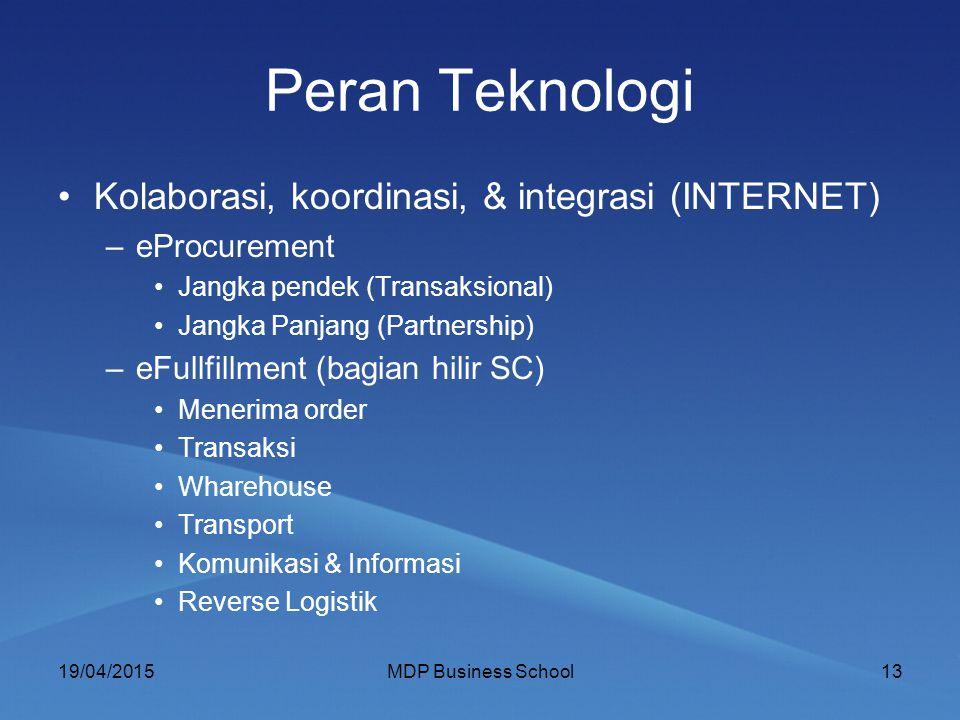 Peran Teknologi Kolaborasi, koordinasi, & integrasi (INTERNET) –eProcurement Jangka pendek (Transaksional) Jangka Panjang (Partnership) –eFullfillment