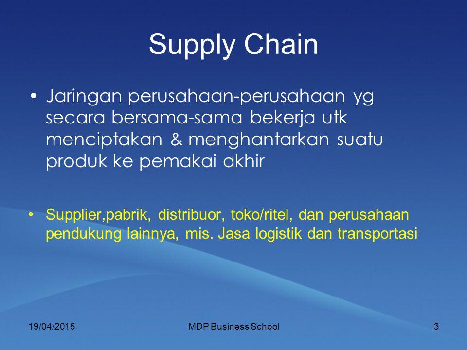 Supply Chain Jaringan perusahaan-perusahaan yg secara bersama-sama bekerja utk menciptakan & menghantarkan suatu produk ke pemakai akhir Supplier,pabr
