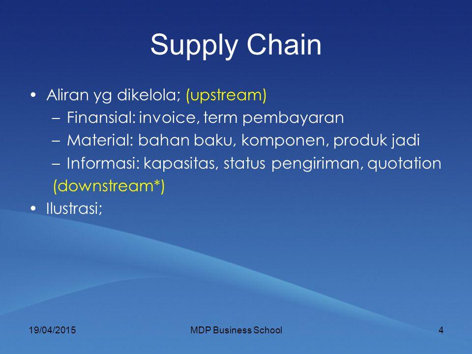 Supply Chain Aliran yg dikelola; (upstream) –Finansial: invoice, term pembayaran –Material: bahan baku, komponen, produk jadi –Informasi: kapasitas, s