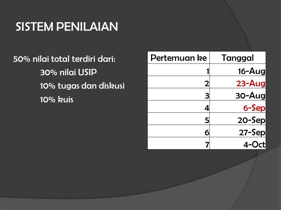 SISTEM PENILAIAN 50% nilai total terdiri dari: 30% nilai USIP 10% tugas dan diskusi 10% kuis Pertemuan keTanggal 116-Aug 223-Aug 330-Aug 46-Sep 520-Se