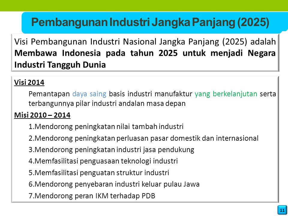 Pembangunan Industri Jangka Panjang (2025) Visi Pembangunan Industri Nasional Jangka Panjang (2025) adalah Membawa Indonesia pada tahun 2025 untuk men