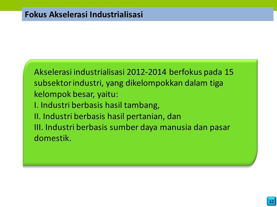 Akselerasi industrialisasi 2012-2014 berfokus pada 15 subsektor industri, yang dikelompokkan dalam tiga kelompok besar, yaitu: I. Industri berbasis ha