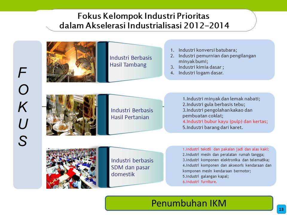Industri Berbasis Hasil Tambang FOKUSFOKUS Industri Berbasis Hasil Pertanian Industri berbasis SDM dan pasar domestik 1.Industri konversi batubara; 2.